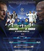 Juventus ve Real Madrid kozlarını paylaşacak