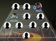 F.Bahçeli yıldız UEFA Avrupa Ligi'nde En İyi 11'de