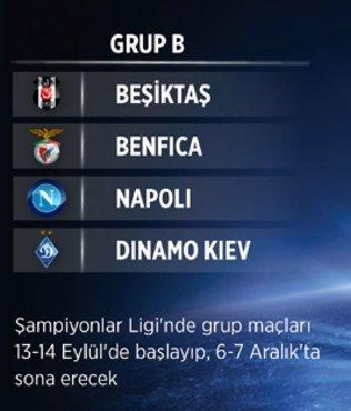 Benfica, Napoli ve D.Kiev